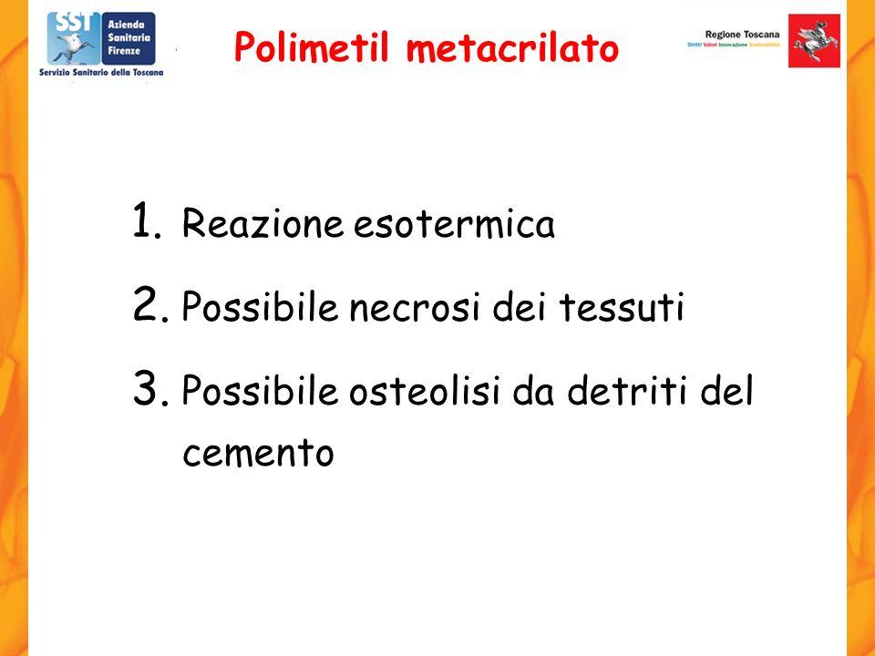 1. Reazione esotermica 2. Possibile necrosi dei tessuti 3. Possibile osteolisi da detriti del cemento Polimetil metacrilato