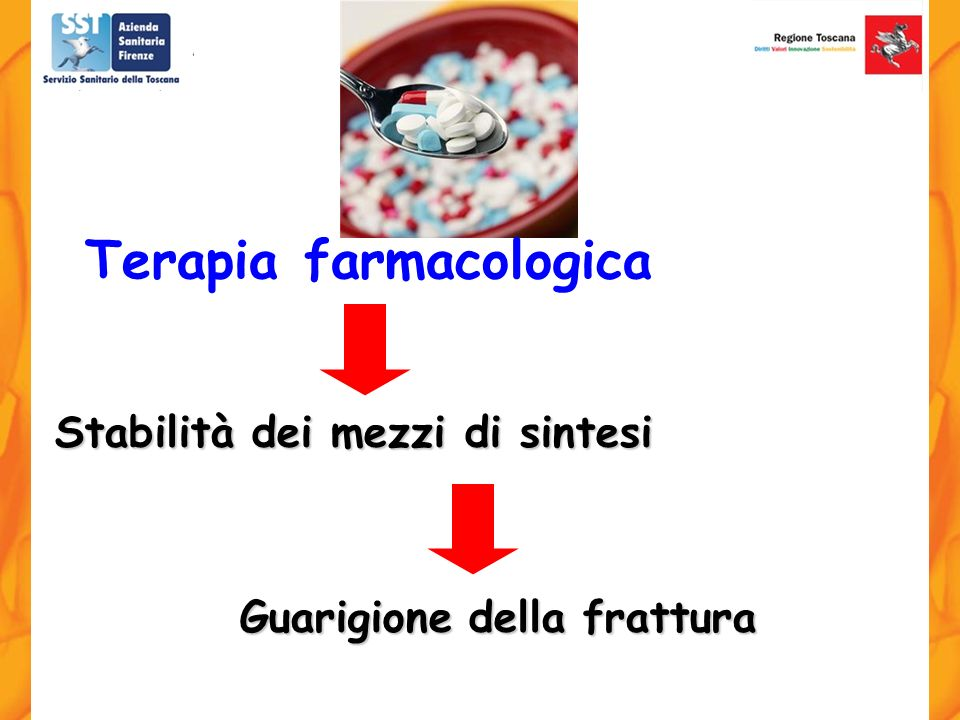 Stabilità dei mezzi di sintesi Guarigione della frattura Guarigione della frattura Terapia farmacologica