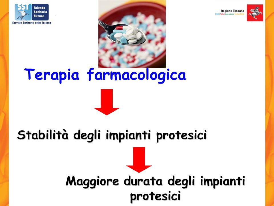 Stabilità degli impianti protesici Terapia farmacologica Maggiore durata degli impianti protesici