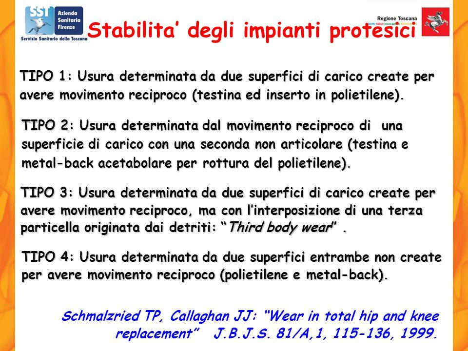 Schmalzried TP, Callaghan JJ: Wear in total hip and knee replacement J.B.J.S. 81/A,1, 115-136, 1999. TIPO 1: Usura determinata da due superfici di car