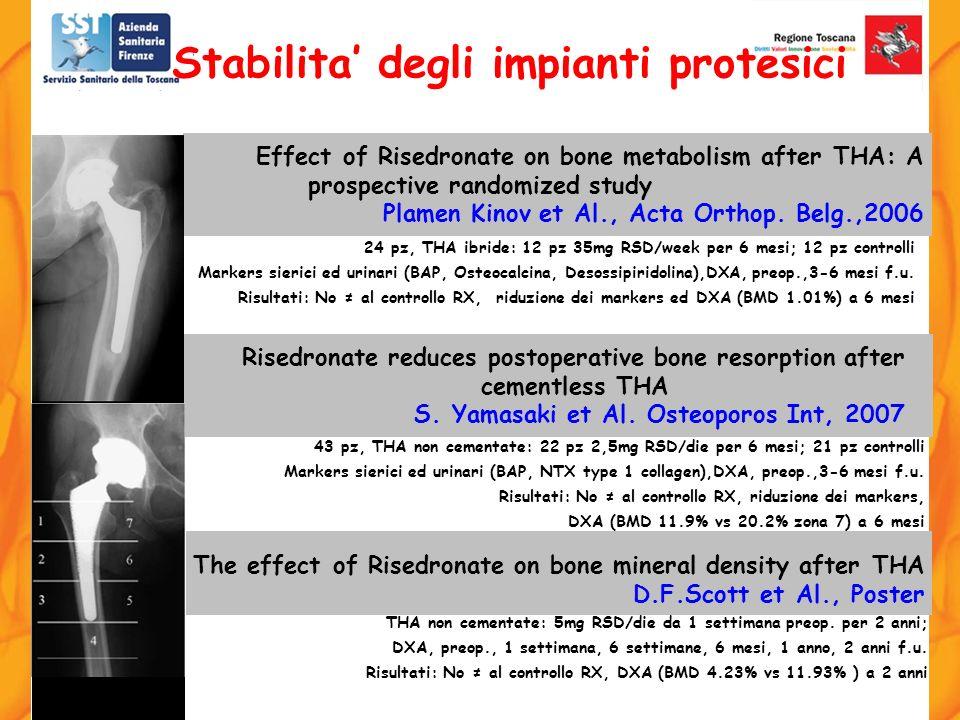 Effect of Risedronate on bone metabolism after THA: A prospective randomized study Plamen Kinov et Al., Acta Orthop. Belg.,2006 Stabilita degli impian