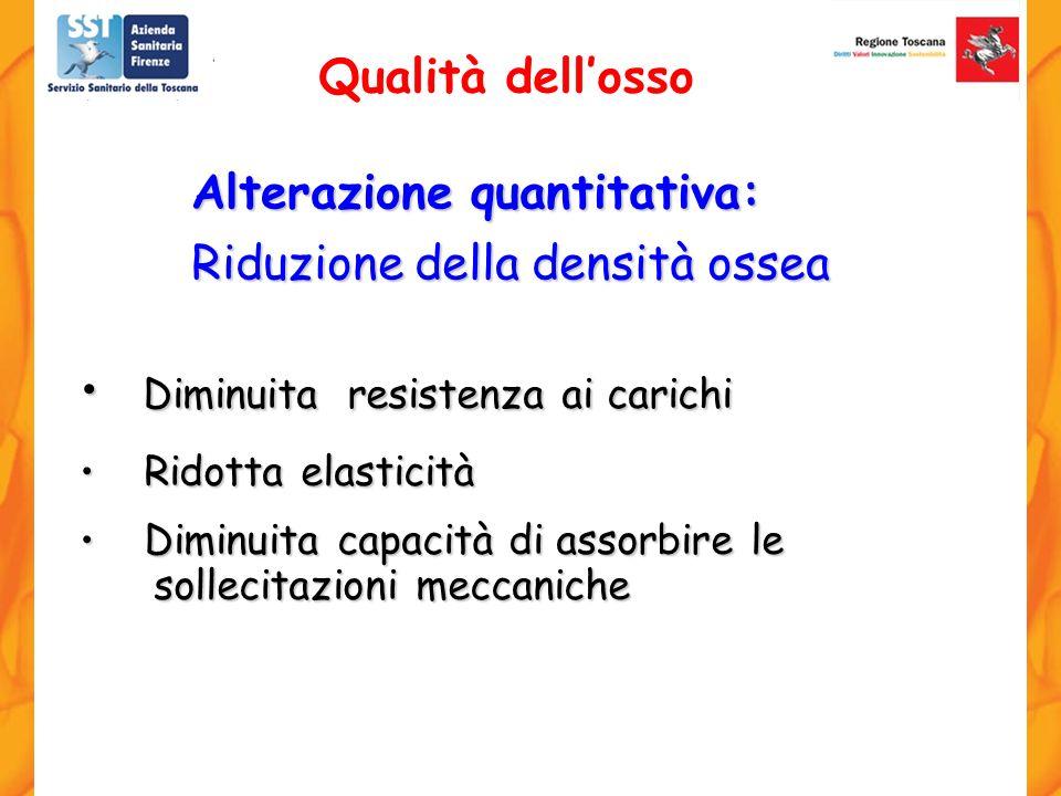 Alterazione quantitativa: Riduzione della densità ossea Diminuita resistenza ai carichi Diminuita resistenza ai carichi Ridotta elasticità Ridotta ela