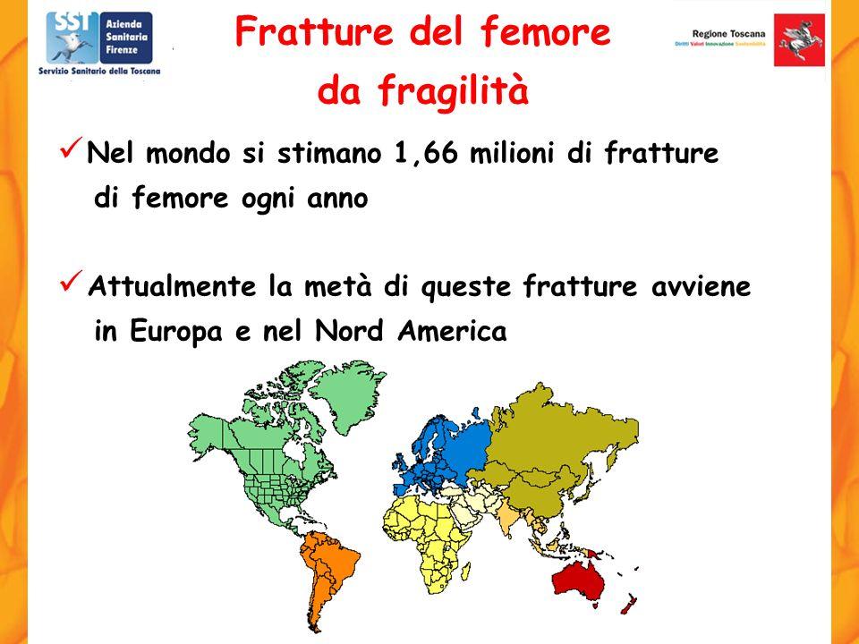 Nel mondo si stimano 1,66 milioni di fratture di femore ogni anno Attualmente la metà di queste fratture avviene in Europa e nel Nord America Fratture