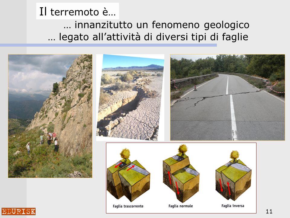 11 Il terremoto è… … legato allattività di diversi tipi di faglie … innanzitutto un fenomeno geologico