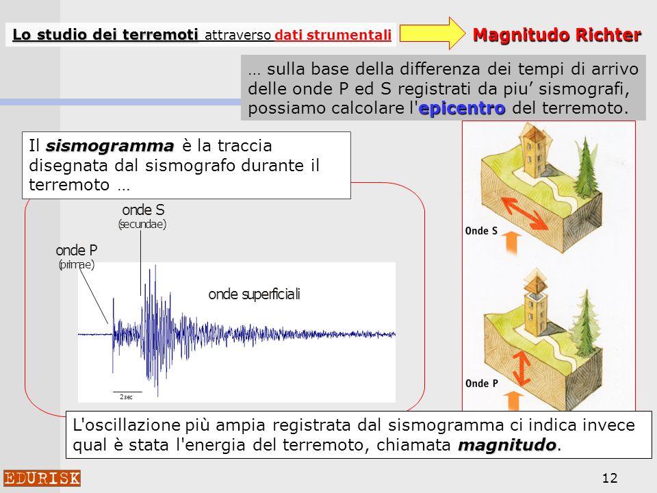 12 ondeP (primae) ondeS (secundae) ondesuperficiali 2sec sismogramma Il sismogramma è la traccia disegnata dal sismografo durante il terremoto … Lo studio dei terremoti Lo studio dei terremoti attraverso dati strumentali Magnitudo Richter epicentro … sulla base della differenza dei tempi di arrivo delle onde P ed S registrati da piu sismografi, possiamo calcolare l epicentro del terremoto.
