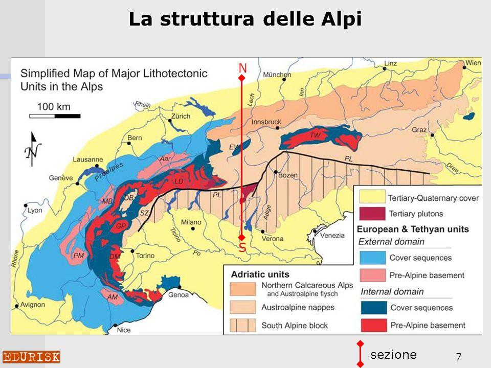 7 La struttura delle Alpi sezione N S