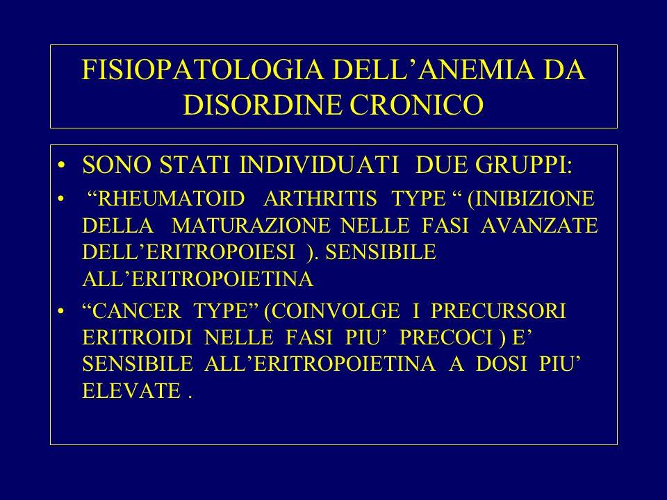 FISIOPATOLOGIA DELLANEMIA DA DISORDINE CRONICO SONO STATI INDIVIDUATI DUE GRUPPI: RHEUMATOID ARTHRITIS TYPE (INIBIZIONE DELLA MATURAZIONE NELLE FASI AVANZATE DELLERITROPOIESI ).