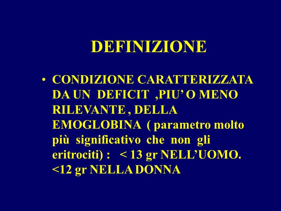 Anemie sideropeniche Sideremia Ferritina il 49-67%dei p.