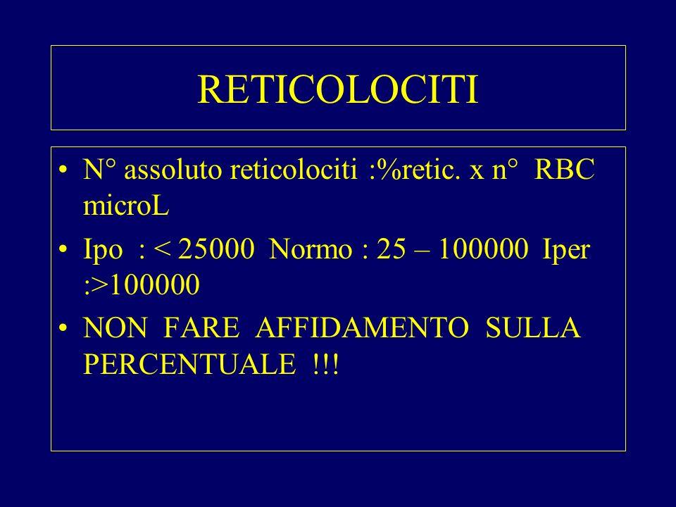 RETICOLOCITI N° assoluto reticolociti :%retic.