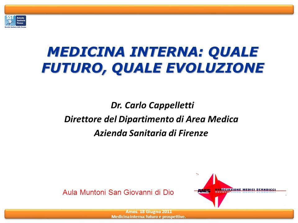 Ames. 18 Giugno 2011 Medicina Interna: futuro e prospettive. Internista e terapia post-intensiva