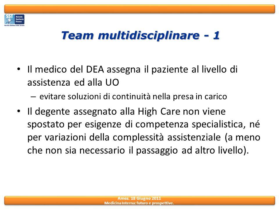 Ames. 18 Giugno 2011 Medicina Interna: futuro e prospettive. Team multidisciplinare - 1 Il medico del DEA assegna il paziente al livello di assistenza