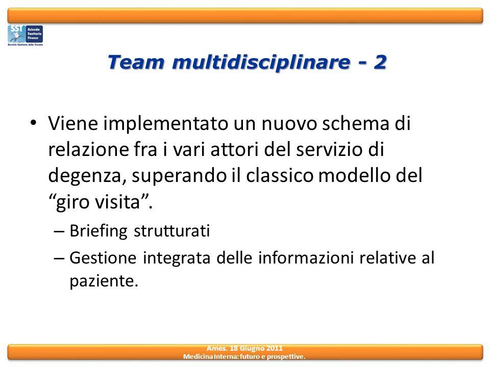 Ames. 18 Giugno 2011 Medicina Interna: futuro e prospettive. Team multidisciplinare - 2 Viene implementato un nuovo schema di relazione fra i vari att