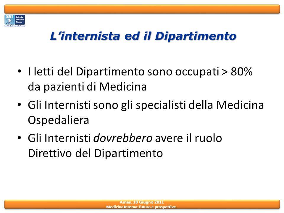 Ames. 18 Giugno 2011 Medicina Interna: futuro e prospettive. Linternista ed il Dipartimento I letti del Dipartimento sono occupati > 80% da pazienti d