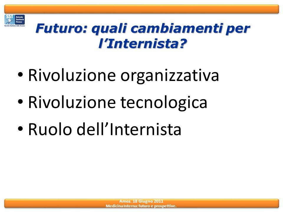 Ames. 18 Giugno 2011 Medicina Interna: futuro e prospettive. Futuro: quali cambiamenti per lInternista? Rivoluzione organizzativa Rivoluzione tecnolog