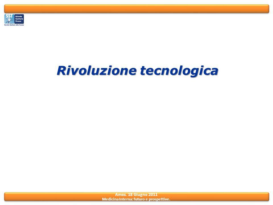 Ames. 18 Giugno 2011 Medicina Interna: futuro e prospettive. Rivoluzione tecnologica