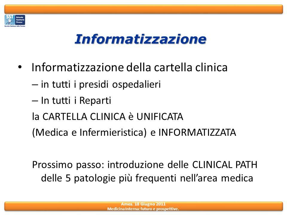 Ames. 18 Giugno 2011 Medicina Interna: futuro e prospettive. Informatizzazione della cartella clinica – in tutti i presidi ospedalieri – In tutti i Re