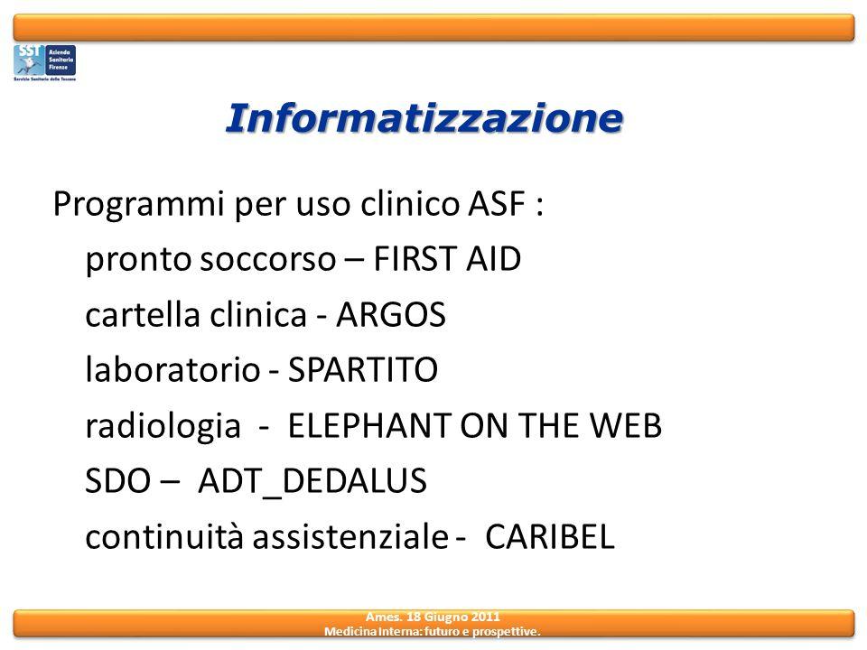 Ames. 18 Giugno 2011 Medicina Interna: futuro e prospettive. Informatizzazione Programmi per uso clinico ASF : pronto soccorso – FIRST AID cartella cl