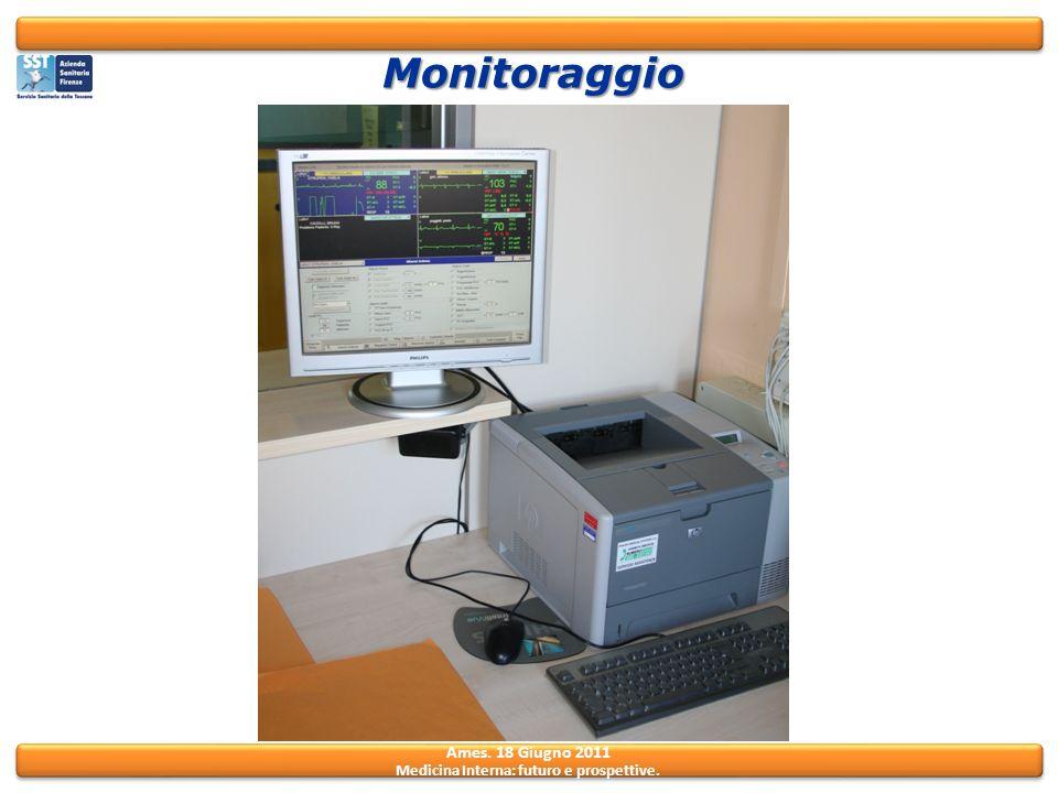 Ames. 18 Giugno 2011 Medicina Interna: futuro e prospettive. Monitoraggio