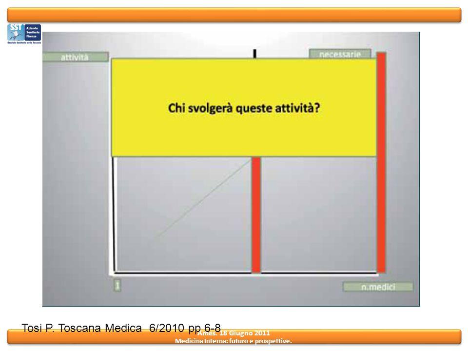 Ames. 18 Giugno 2011 Medicina Interna: futuro e prospettive. Tosi P. Toscana Medica 6/2010 pp 6-8