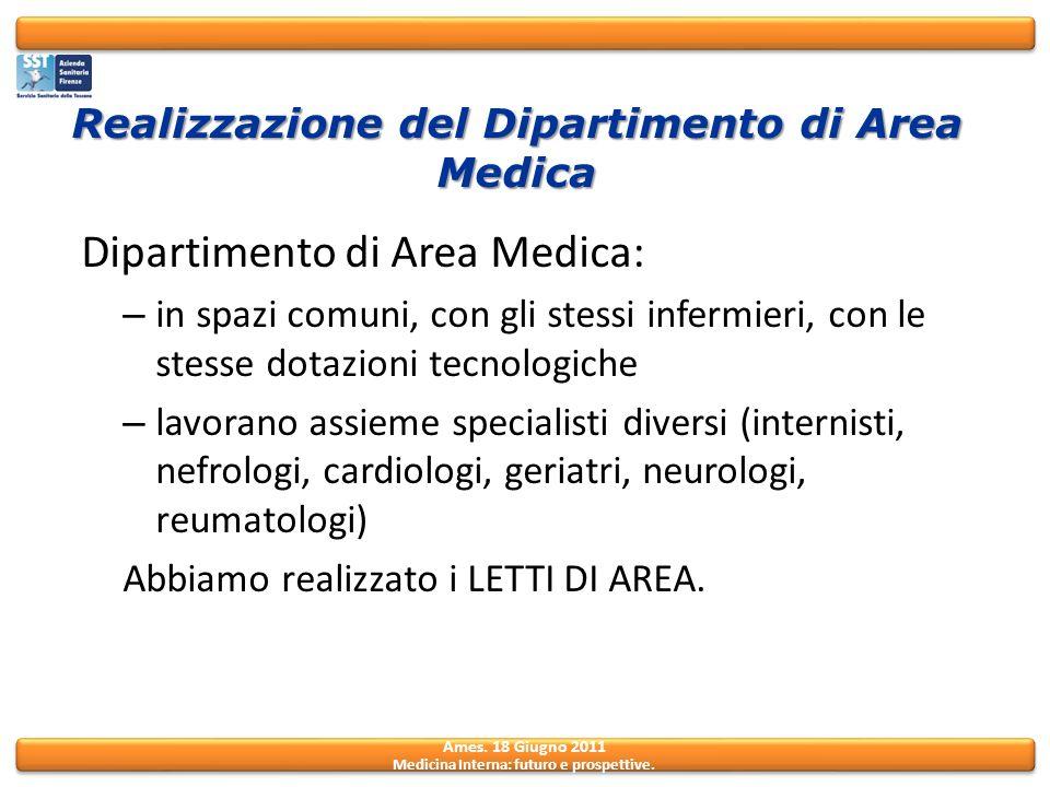 Ames. 18 Giugno 2011 Medicina Interna: futuro e prospettive. Realizzazione del Dipartimento di Area Medica Dipartimento di Area Medica: – in spazi com