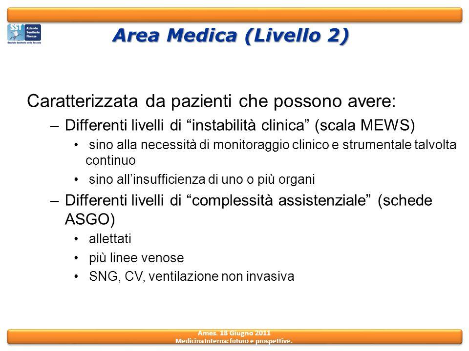 Ames. 18 Giugno 2011 Medicina Interna: futuro e prospettive. Area Medica (Livello 2) Caratterizzata da pazienti che possono avere: –Differenti livelli