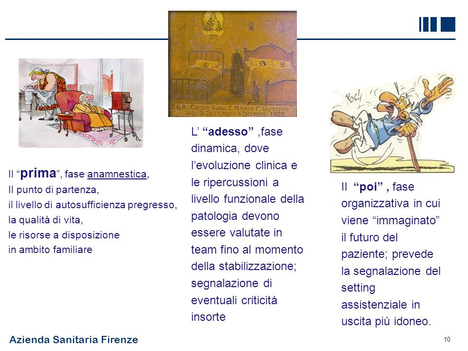 Azienda Sanitaria Firenze 10 Il prima, fase anamnestica, Il punto di partenza, il livello di autosufficienza pregresso, la qualità di vita, le risorse