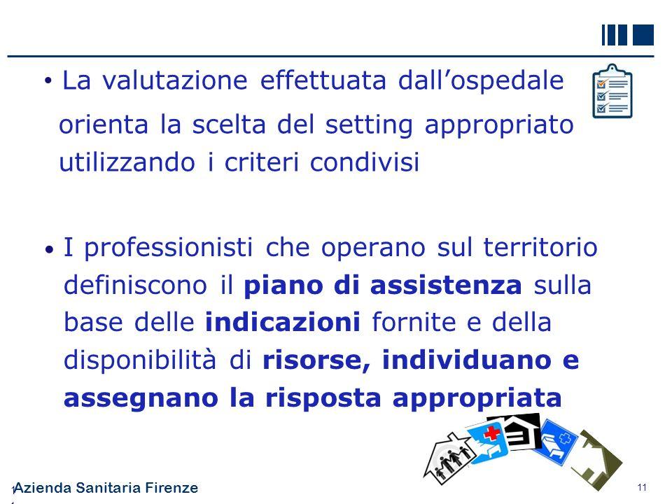 Azienda Sanitaria Firenze 11 11 I professionisti che operano sul territorio definiscono il piano di assistenza sulla base delle indicazioni fornite e della disponibilità di risorse, individuano e assegnano la risposta appropriata La valutazione effettuata dallospedale orienta la scelta del setting appropriato utilizzando i criteri condivisi