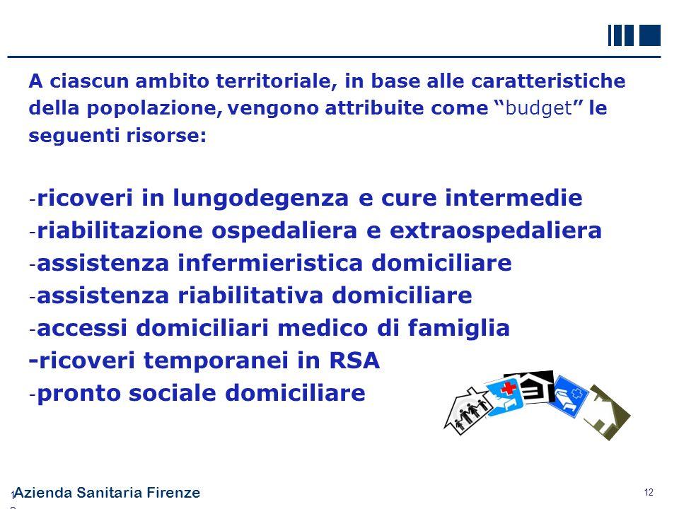 Azienda Sanitaria Firenze 12 12 A ciascun ambito territoriale, in base alle caratteristiche della popolazione, vengono attribuite come budget le segue