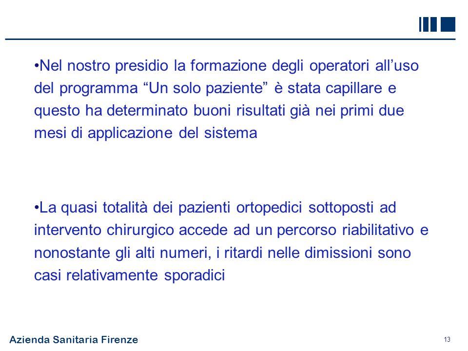 Azienda Sanitaria Firenze 13 Nel nostro presidio la formazione degli operatori alluso del programma Un solo paziente è stata capillare e questo ha det