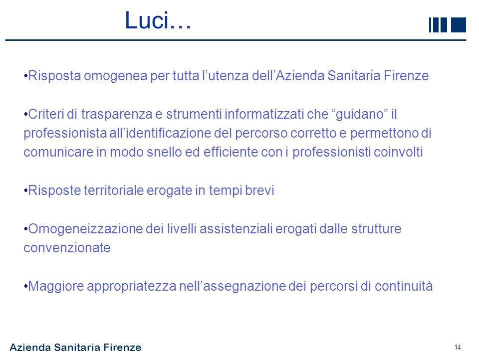 Azienda Sanitaria Firenze 14 Luci… Risposta omogenea per tutta lutenza dellAzienda Sanitaria Firenze Criteri di trasparenza e strumenti informatizzati