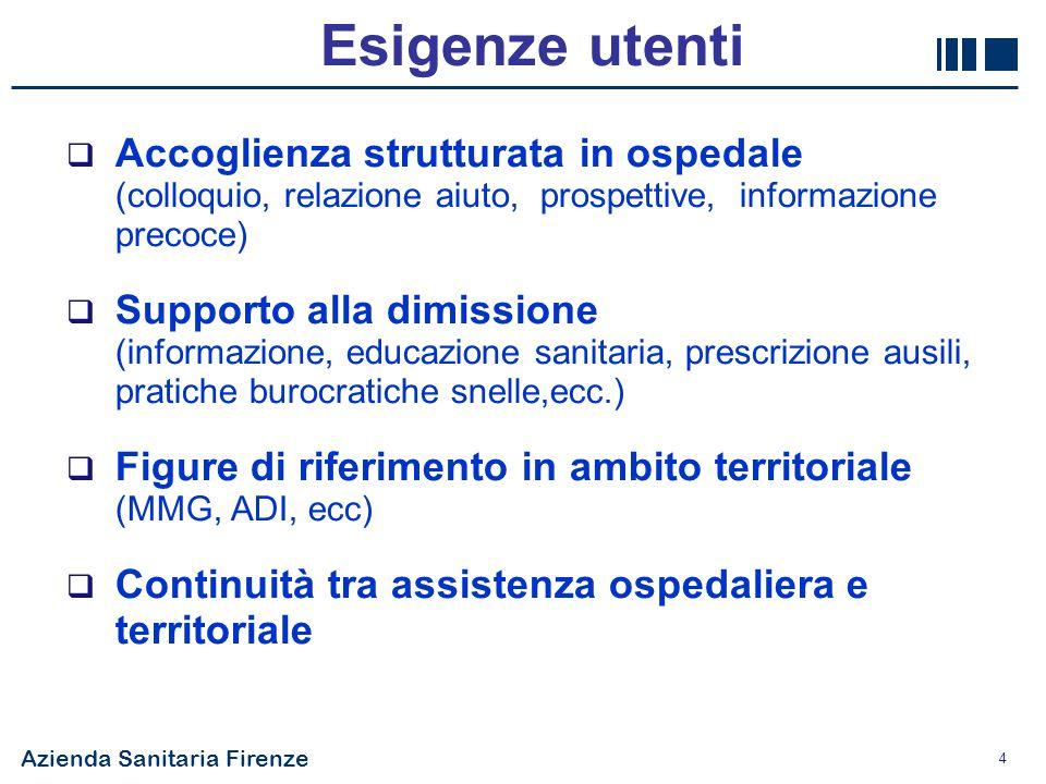 Azienda Sanitaria Firenze 4 Esigenze utenti Accoglienza strutturata in ospedale (colloquio, relazione aiuto, prospettive, informazione precoce) Suppor