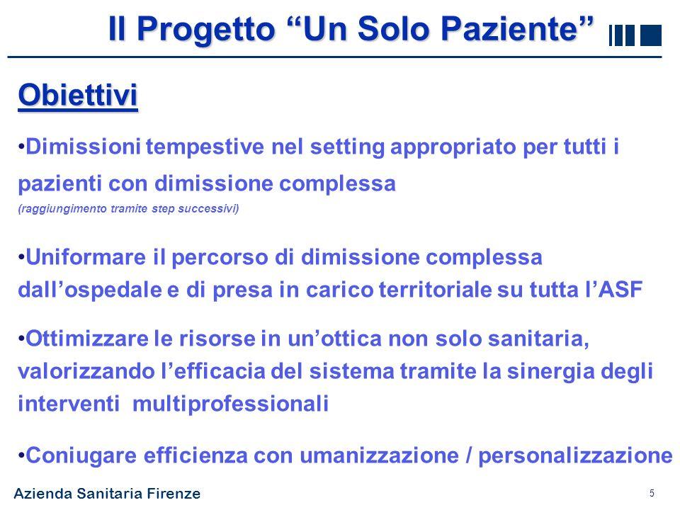 Azienda Sanitaria Firenze 5 Il Progetto Un Solo Paziente Obiettivi Dimissioni tempestive nel setting appropriato per tutti i pazienti con dimissione c