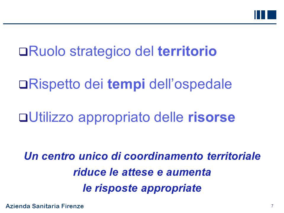 Azienda Sanitaria Firenze 7 Ruolo strategico del territorio Rispetto dei tempi dellospedale Utilizzo appropriato delle risorse Un centro unico di coordinamento territoriale riduce le attese e aumenta le risposte appropriate