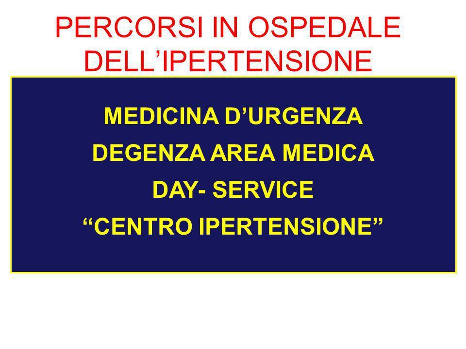 PERCORSI IN OSPEDALE DELLIPERTENSIONE MEDICINA DURGENZA DEGENZA AREA MEDICA DAY- SERVICE CENTRO IPERTENSIONE