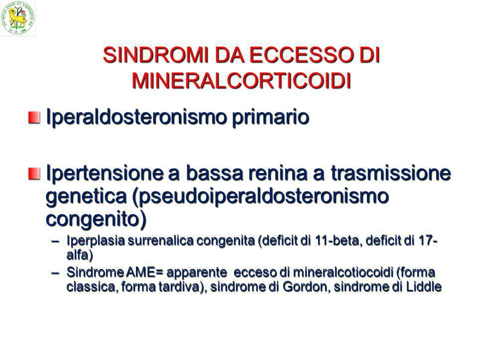 SINDROMI DA ECCESSO DI MINERALCORTICOIDI Iperaldosteronismo primario Ipertensione a bassa renina a trasmissione genetica (pseudoiperaldosteronismo congenito) –Iperplasia surrenalica congenita (deficit di 11-beta, deficit di 17- alfa) –Sindrome AME= apparente ecceso di mineralcotiocoidi (forma classica, forma tardiva), sindrome di Gordon, sindrome di Liddle