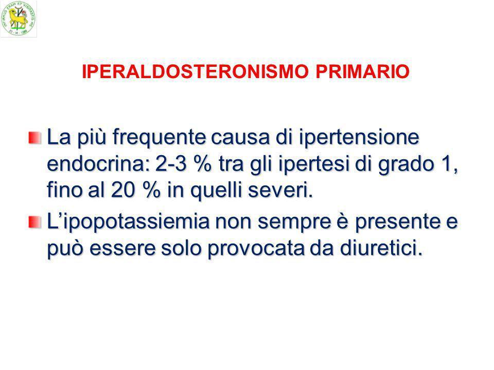 IPERALDOSTERONISMO PRIMARIO La più frequente causa di ipertensione endocrina: 2-3 % tra gli ipertesi di grado 1, fino al 20 % in quelli severi. Lipopo