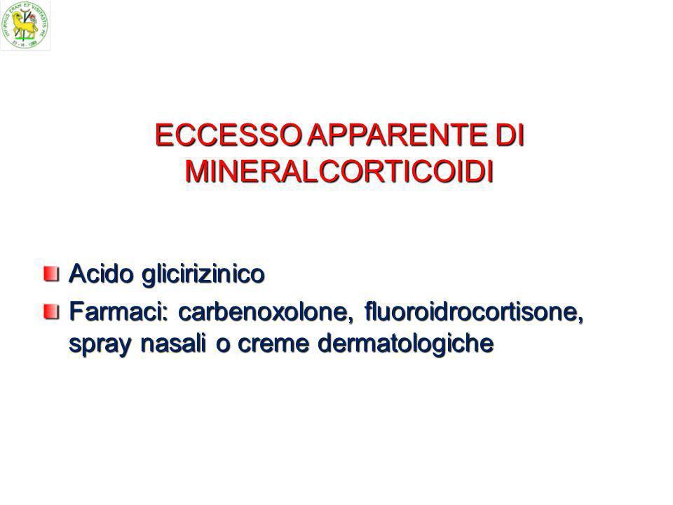 ECCESSO APPARENTE DI MINERALCORTICOIDI Acido glicirizinico Farmaci: carbenoxolone, fluoroidrocortisone, spray nasali o creme dermatologiche
