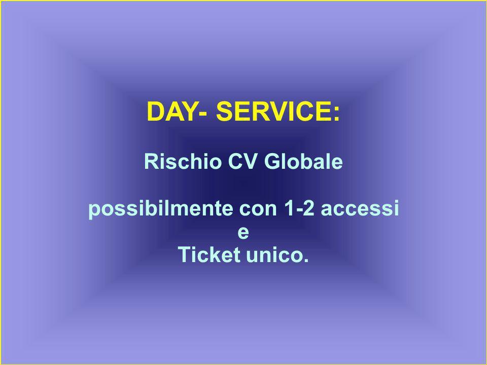 DAY- SERVICE: Rischio CV Globale possibilmente con 1-2 accessi e Ticket unico.
