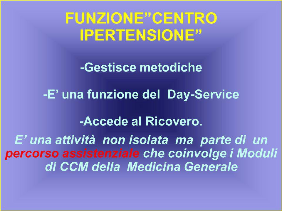 FUNZIONECENTRO IPERTENSIONE -Gestisce metodiche -E una funzione del Day-Service -Accede al Ricovero. E una attività non isolata ma parte di un percors