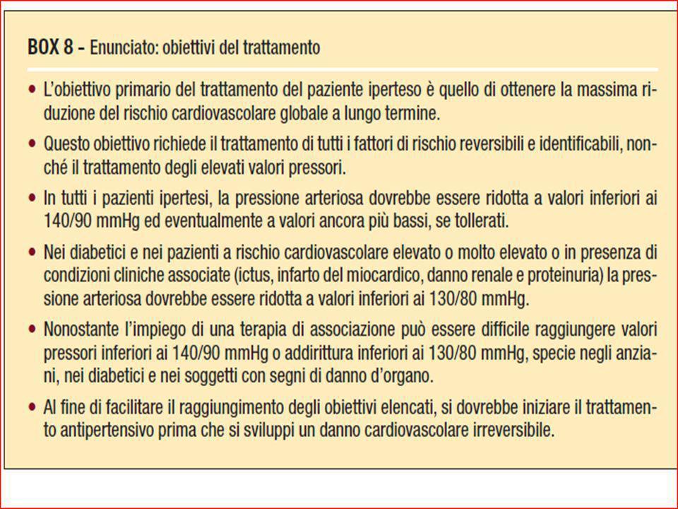 URAPIDIL Bloccante periferico e centrale dei recettori alfa adrenergici provoca dilatazione arteriosa meno venosa senza modificazione della frequenza e gittata cardiaca DOSI 1-2 mg/min in infusione continua Tachifilassi nella somministrazione prolungata