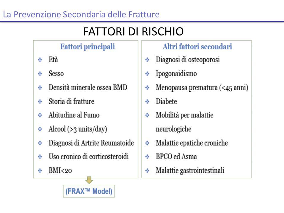 FATTORI DI RISCHIO La Prevenzione Secondaria delle Fratture