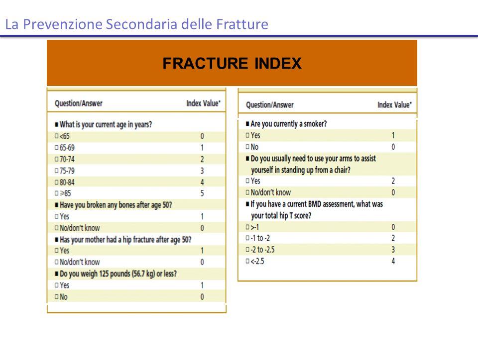 FRACTURE INDEX La Prevenzione Secondaria delle Fratture