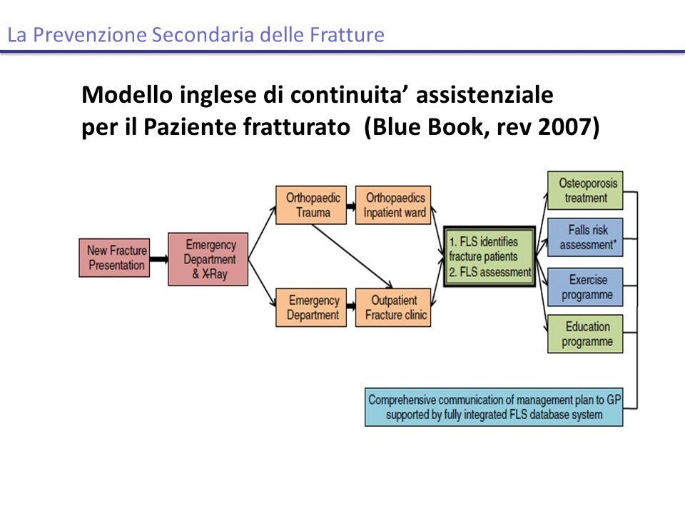 La Prevenzione Secondaria delle Fratture Modello inglese di continuita assistenziale per il Paziente fratturato (Blue Book, rev 2007)
