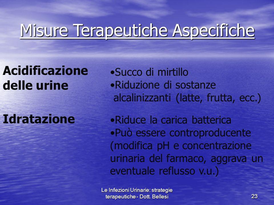 Le Infezioni Urinarie: strategie terapeutiche - Dott. Bellesi23 Misure Terapeutiche Aspecifiche Acidificazione delle urine Idratazione Succo di mirtil