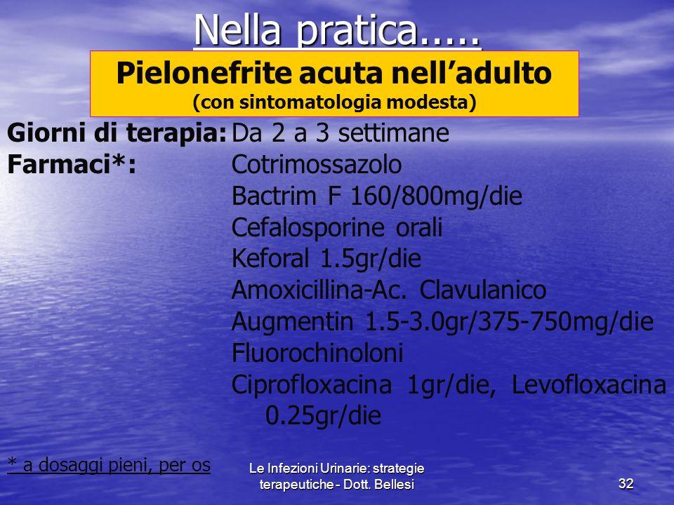 Le Infezioni Urinarie: strategie terapeutiche - Dott. Bellesi32 Nella pratica..... Pielonefrite acuta nelladulto (con sintomatologia modesta) Giorni d