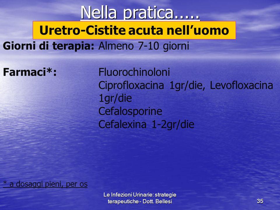 Le Infezioni Urinarie: strategie terapeutiche - Dott. Bellesi35 Giorni di terapia: Farmaci*: Almeno 7-10 giorni Fluorochinoloni Ciprofloxacina 1gr/die