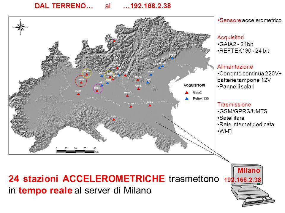 DAL TERRENO……192.168.2.38al 24 stazioni ACCELEROMETRICHE trasmettono in tempo reale al server di Milano Milano Sensore accelerometrico Acquisitori GAIA2 - 24bit REFTEK130 - 24 bit Alimentazione Corrente continua 220V+ batterie tampone 12V Pannelli solari Trasmissione GSM/GPRS/UMTS Satellitare Rete internet dedicata Wi-Fi 192.168.2.38
