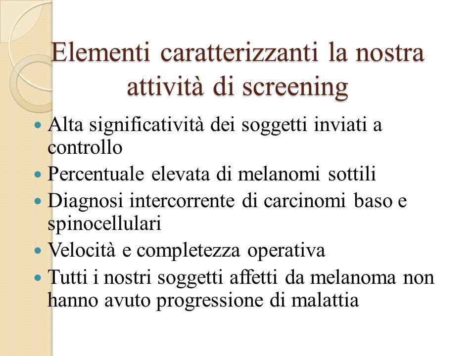 Elementi caratterizzanti la nostra attività di screening Alta significatività dei soggetti inviati a controllo Percentuale elevata di melanomi sottili