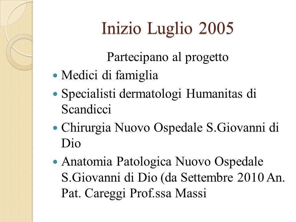 Inizio Luglio 2005 Partecipano al progetto Medici di famiglia Specialisti dermatologi Humanitas di Scandicci Chirurgia Nuovo Ospedale S.Giovanni di Di