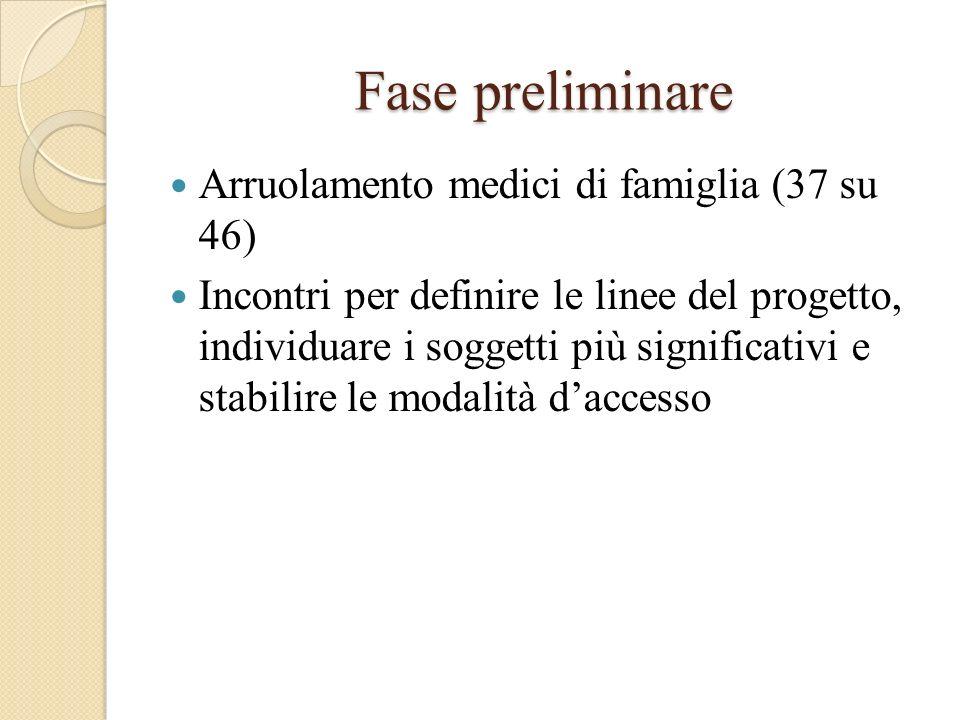 Fase preliminare Arruolamento medici di famiglia (37 su 46) Incontri per definire le linee del progetto, individuare i soggetti più significativi e st